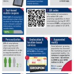 Keeping Up With Mobile Commerce
