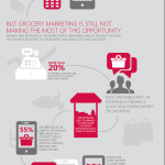 Mobile in The Consumer Journey
